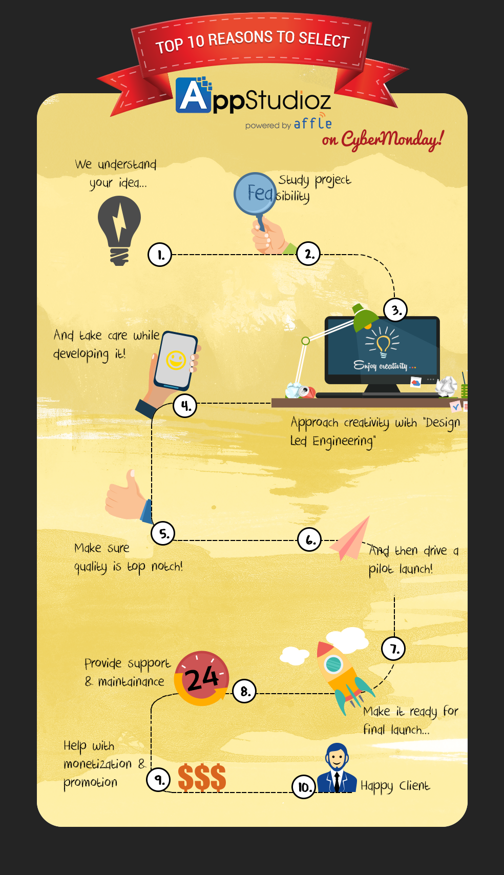 cyberMonday_infographic-Option1_v1