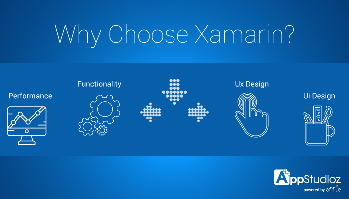 Mobile App development using Xamarin