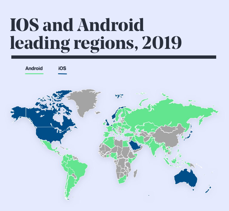 iOS and Android leading regions 2019